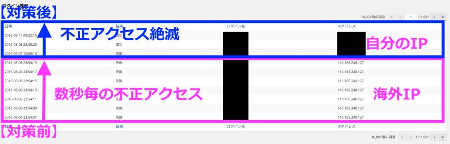 スクリーンショット 2016-08-12 3.41.52